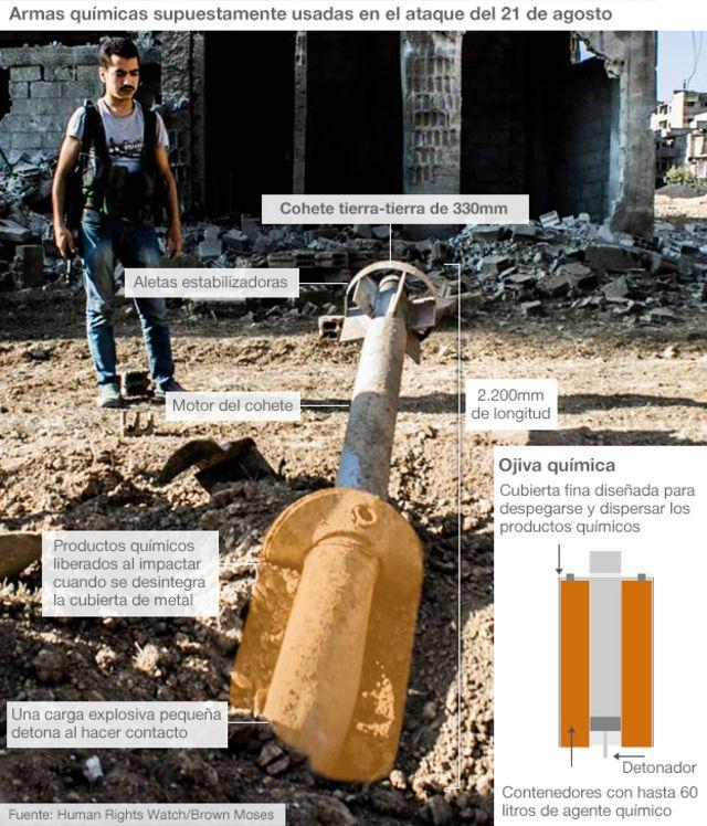 """Al Asad: """"Se necesita un año para destruir las armas químicas"""""""