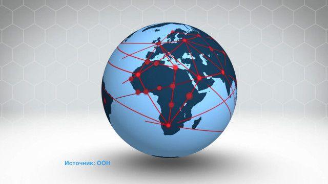 Распространение вируса ВИЧ