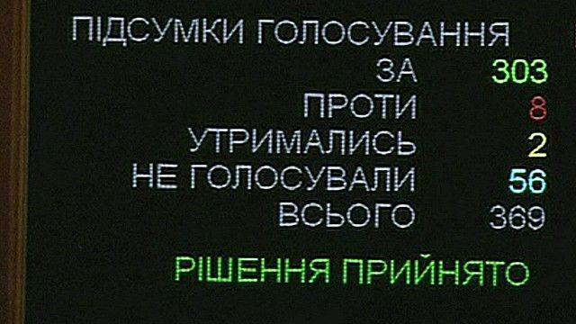 Верховная рада проголосовала за отмену внеблокового статуса Украины