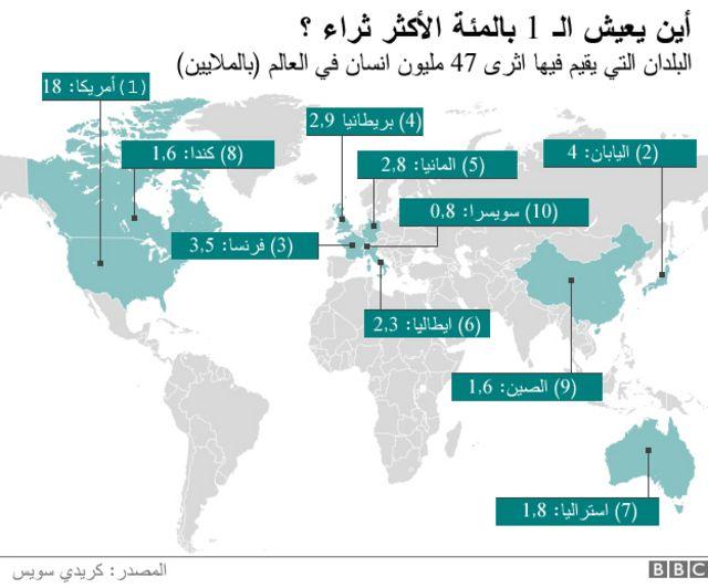 أين يعيش الأكثر ثراء في العالم؟