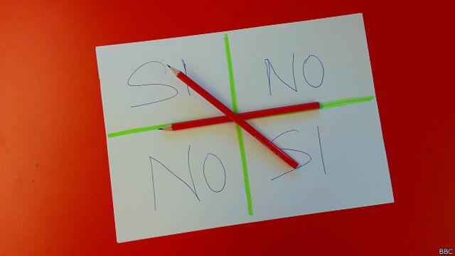 #CharlieCharlieChallenge: ¿por qué se mueve el lápiz?