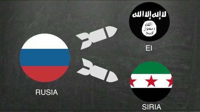 Quién lucha contra quién en Siria