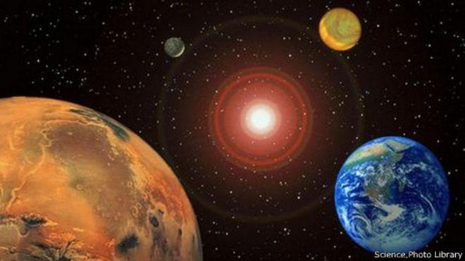 خمس خطوات لاستيطان كوكب المريخ