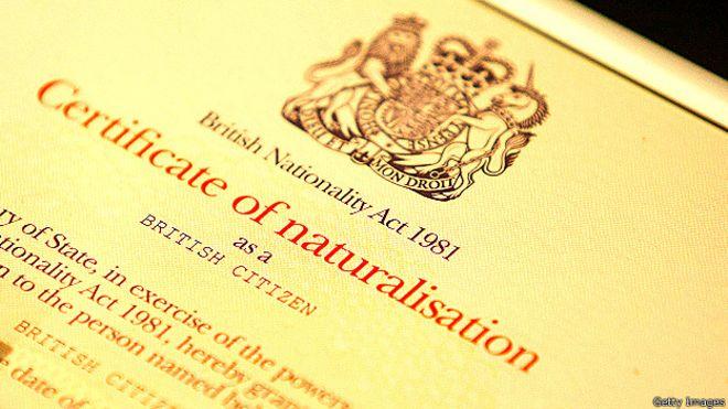 Документ о гражданстве