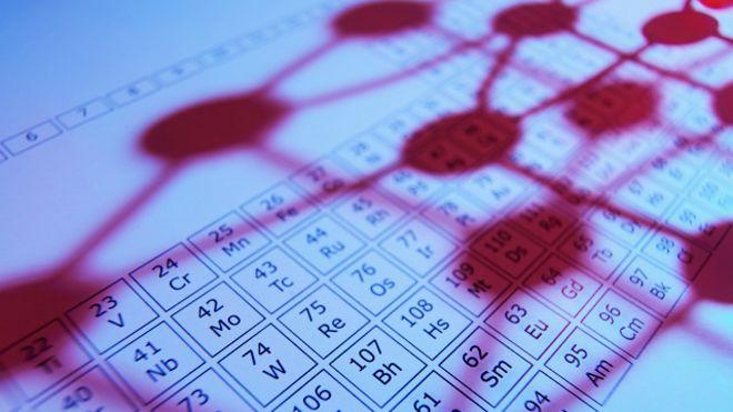Cules son los 4 elementos creados por el hombre que ingresan a la tabla periodica derechos de autor de la imagen spl urtaz Images