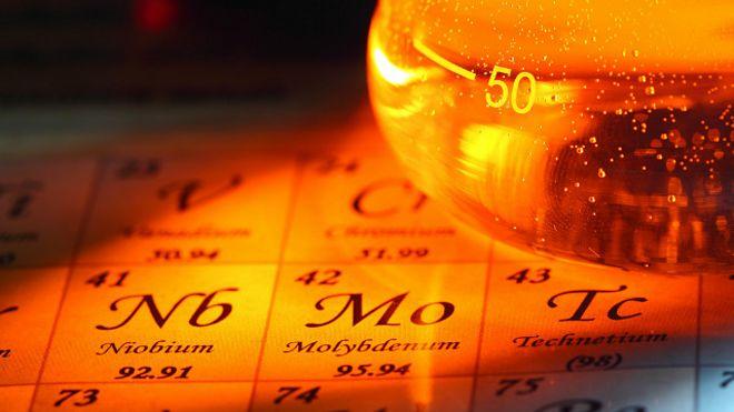 tabla peridica - Tabla Periodica De Los Elementos Quimicos Con Nombres En Latin