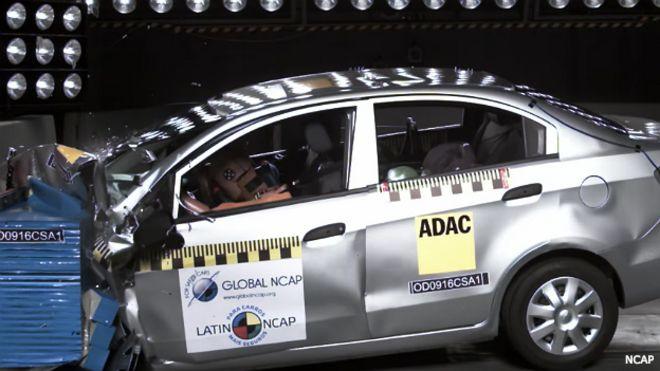 Cules Son Los Autos Menos Seguros De Amrica Latina Bbc News Mundo
