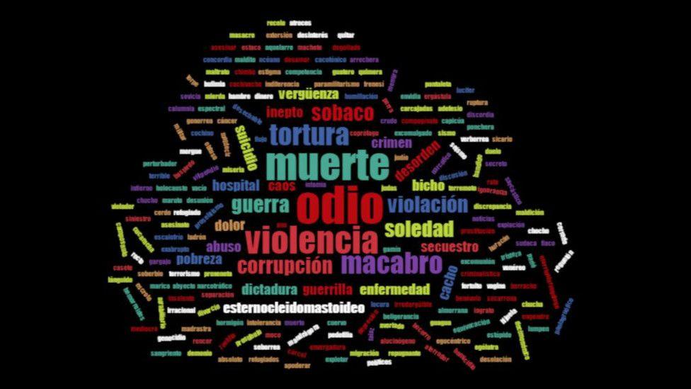 Las palabras más perturbadoras del castellano - BBC News Mundo