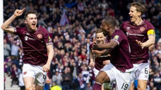 Hearts v Inverness CT
