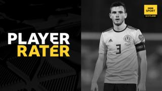 Scotland player rater