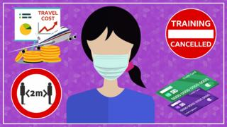 A graphic showing a woman with a face mask, a graph saying Travel Cost, a sign saying training cancelled, a sign showing 2m social distancing and credit cards