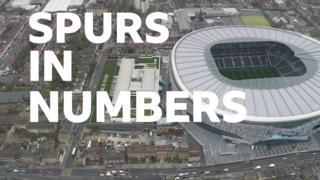 The Tottenham Hotspur Stadium