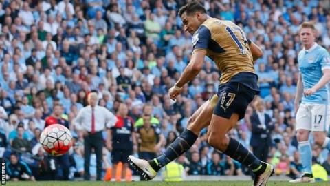 Manchester City held by Arsenal