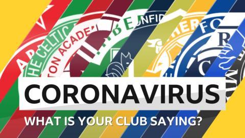 Coronavirus index