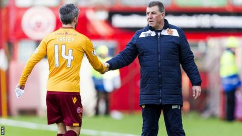 Keith Lasley and Mark McGhee