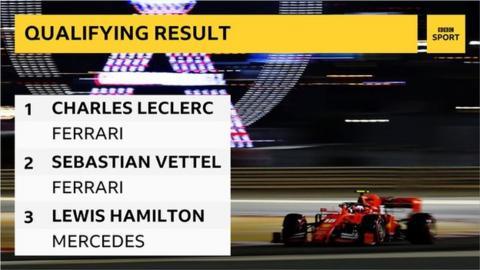 Bahrain GP qualifying - 1 Charles Leclerc, 2 Sebastian Vettel, 3, Lewis Hamilton