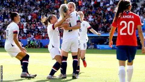 USA are the defending champions at the Women's World Cup