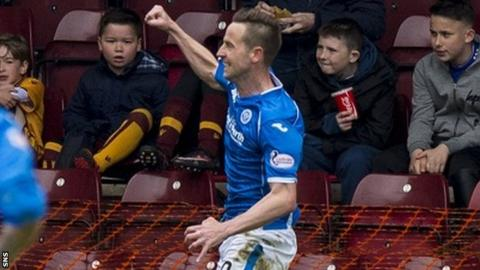 Steven MacLean celebrates his St Johnstone goal