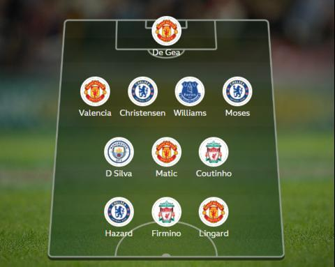 Garth Crooks' latest team of the week