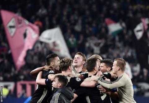 Ajax celebrate beating Juventus