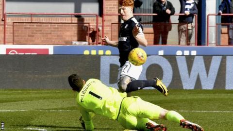 Hearts goalkeeper Jon McLaughlin saves from Dundee's Simon Murray