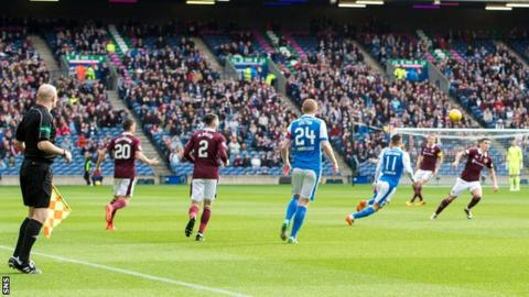 Hearts and St Johnstone players