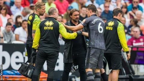 West Ham United vs. Norwich City - Football Match Report