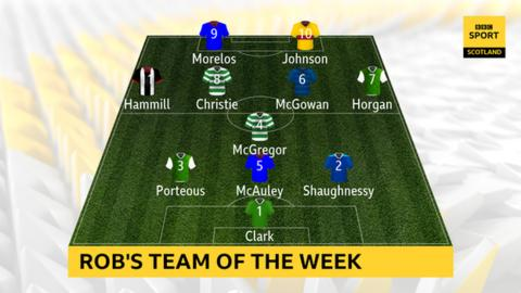 Rob's team of the week graphic
