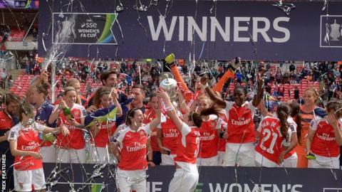 Arsenal Ladies