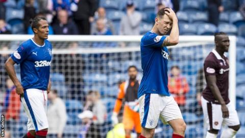 Rangers played out a 0-0 draw at home to Hearts on Saturday