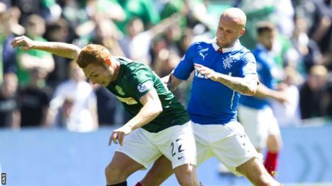 Hibernian Fraser Fyvie tussles for possession with Rangers midfielder Nicky Law