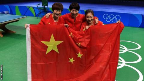 China women's table tennis team