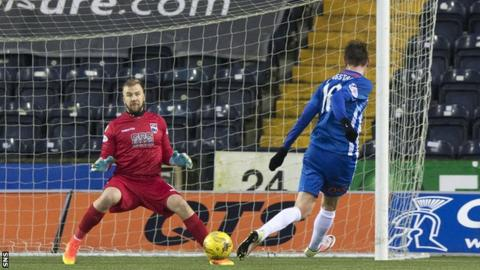 Sean Longstaff scores for Kilmarnock against Ross County