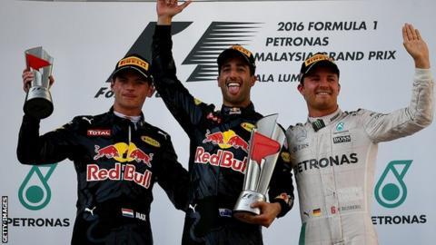 Max Verstappen, Daniel Ricciardo and Nico Rosberg