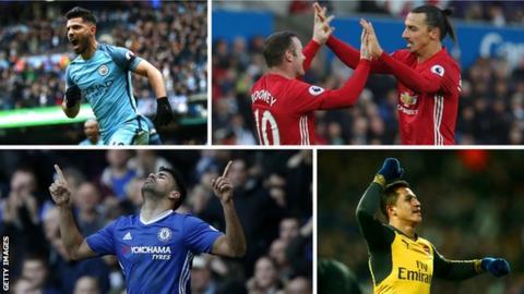 Premier League goal scorers
