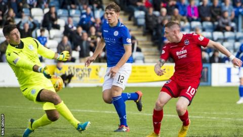 Ross County lost top spot in the Championship after a 0-0 draw against Queen of the South