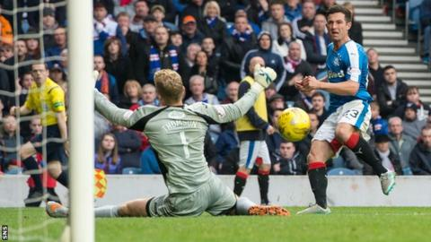 Jason Holt scores for Rangers against Queen of the South