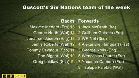 Jeremy Guscott's team of the week