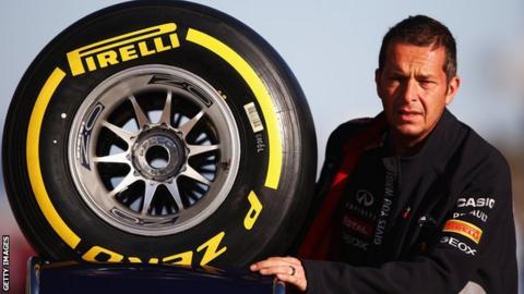 Supersoft Pirelli tyre