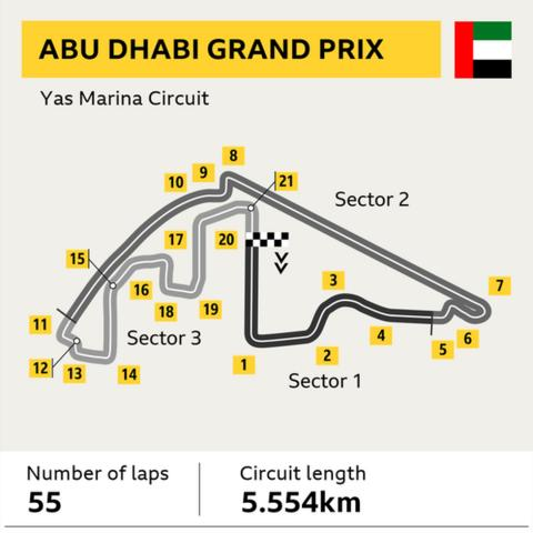 Abu Dhabi Grand Prix track graphic. Laps: 55. Track length: 5.554km