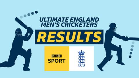 Ultimate England Men's Cricketers graphic
