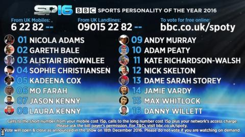 Sports Personality phone numbers