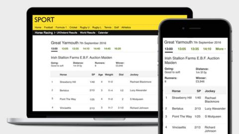 The BBC Sport horse racing results pages are changing