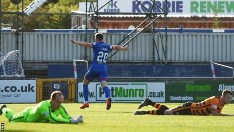 Mitch Curry celebrates his goal to make it 1-0 to Inverness CT against Alloa