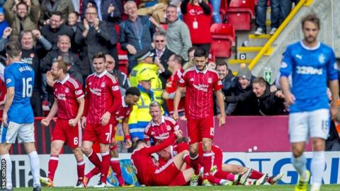 Aberdeen celebrate James Maddison's late winner at Pittodrie