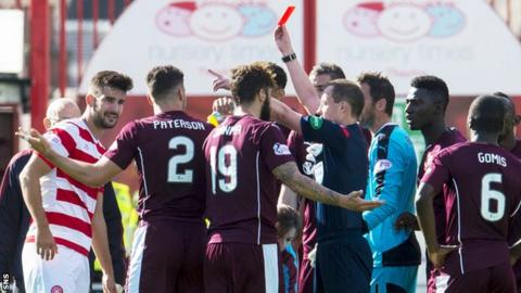Willie Collum sends off Callum Paterson at New Douglas Park