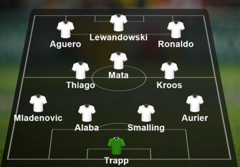 CL team of the week