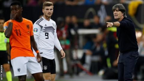 Team Germany World Cup 2020.Euro 2020 Qualifiers Joachim Low Demands Germany Reaction