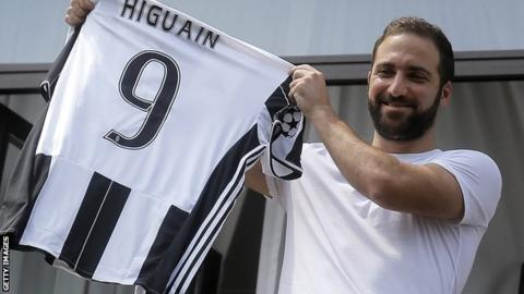 competitive price f50f6 04025 Gonzalo Higuain: Juventus striker aims to prove value after ...