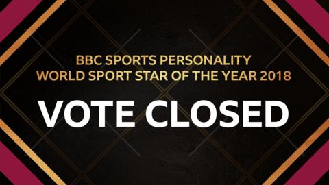 World Sport Star of the Year voting has now closed